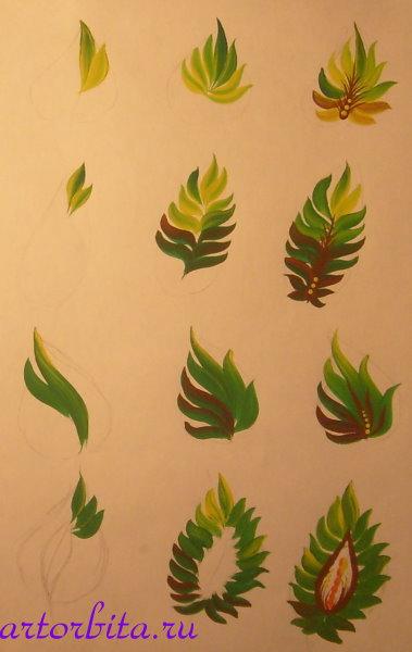 Рисунок. Раскладка листьев - петриковская роспись
